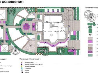 Проекты ландшафтного дизайна дачного участка у загородного дома: Примеры проектов Фото и Видео