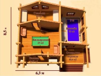 Оформляем дизайн бани внутри: советы для каждого помещения и фото. Дизайн интерьера или как превратить баню в оригинальный уголок для отдыха