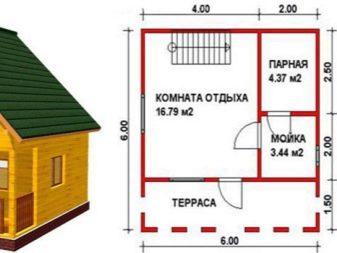 Проекты одноэтажных бань и с жилым этажом