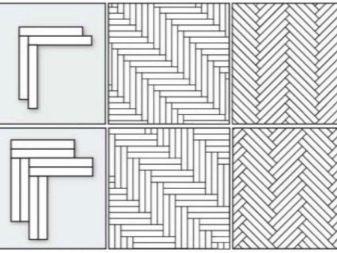 Панели МДФ в интерьере, типы примеры оформления, фото. МДФ-панели: тонкости выбора и монтажа