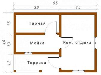 Строительство бани своими руками на дачном участке