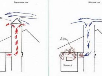 Свищ прямой кишки у ребенка с пояснениями 21