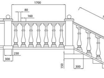 Металлические лестницы - Кованые изделия