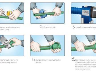 Хорошие ножницы для полипропиленовых труб