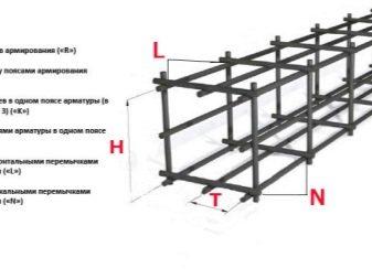 Как правильно вязать арматуру для ленточного фундамента: металлическую, композитную, стеклопластиковую