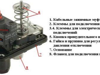 Регулировка реле давления насосной станции своими руками фото 730