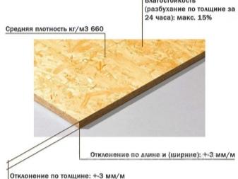 chem-mozhno-obrabotat-osb-plity-32.jpg