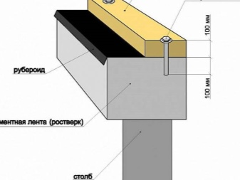 крепления бруса к бетону купить