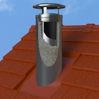 Схема дымохода из сэндвич труб через крышу