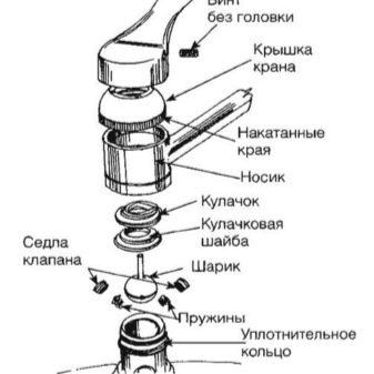 Ремонт водопроводного крана своими руками фото 347