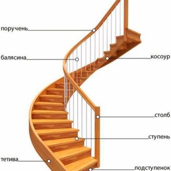 Лестница на второй этаж в частном доме: современные идеи