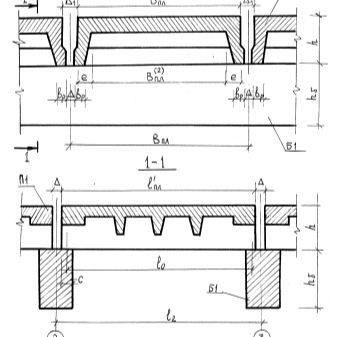 высота ребристых плит покрытия