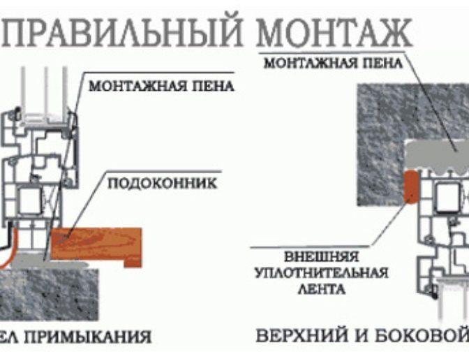 Технологическая карта монтаж окон пвх