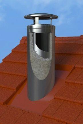 разделка потолка для дымохода