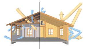 Каркасные дома и из СИП-панелей: какие конструкции лучше?