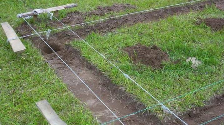 Как выкопать под фундамент углубления