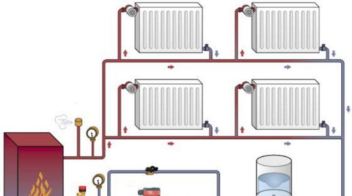 Правила проектирования системы отопления