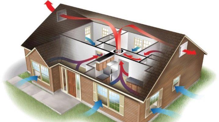 Вентиляция в квартире: тонкости системы и правила ее организации