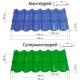Виды металлочерепицы «МеталлПрофиль»: особенности и классификация