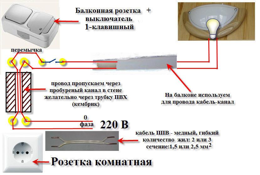 Как провести свет своими руками