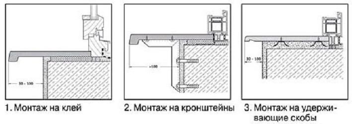 Подоконник на балконе (31 фото): как установить своими рукам.