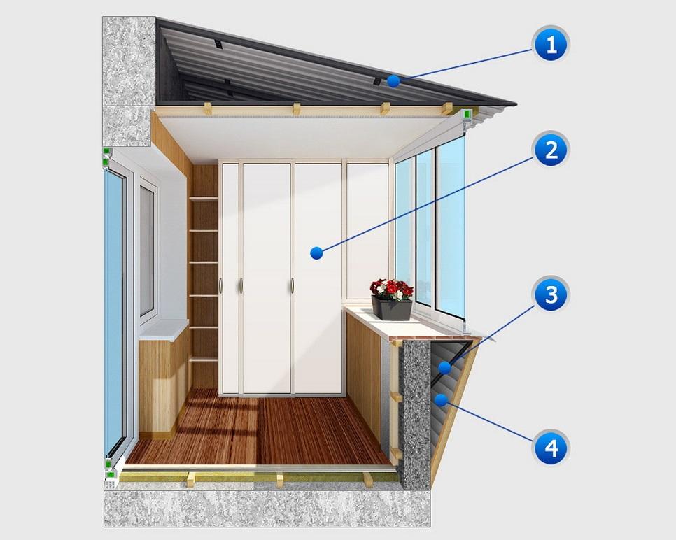 Отделка балконов и лоджий с выносом крыши по низкой цене.