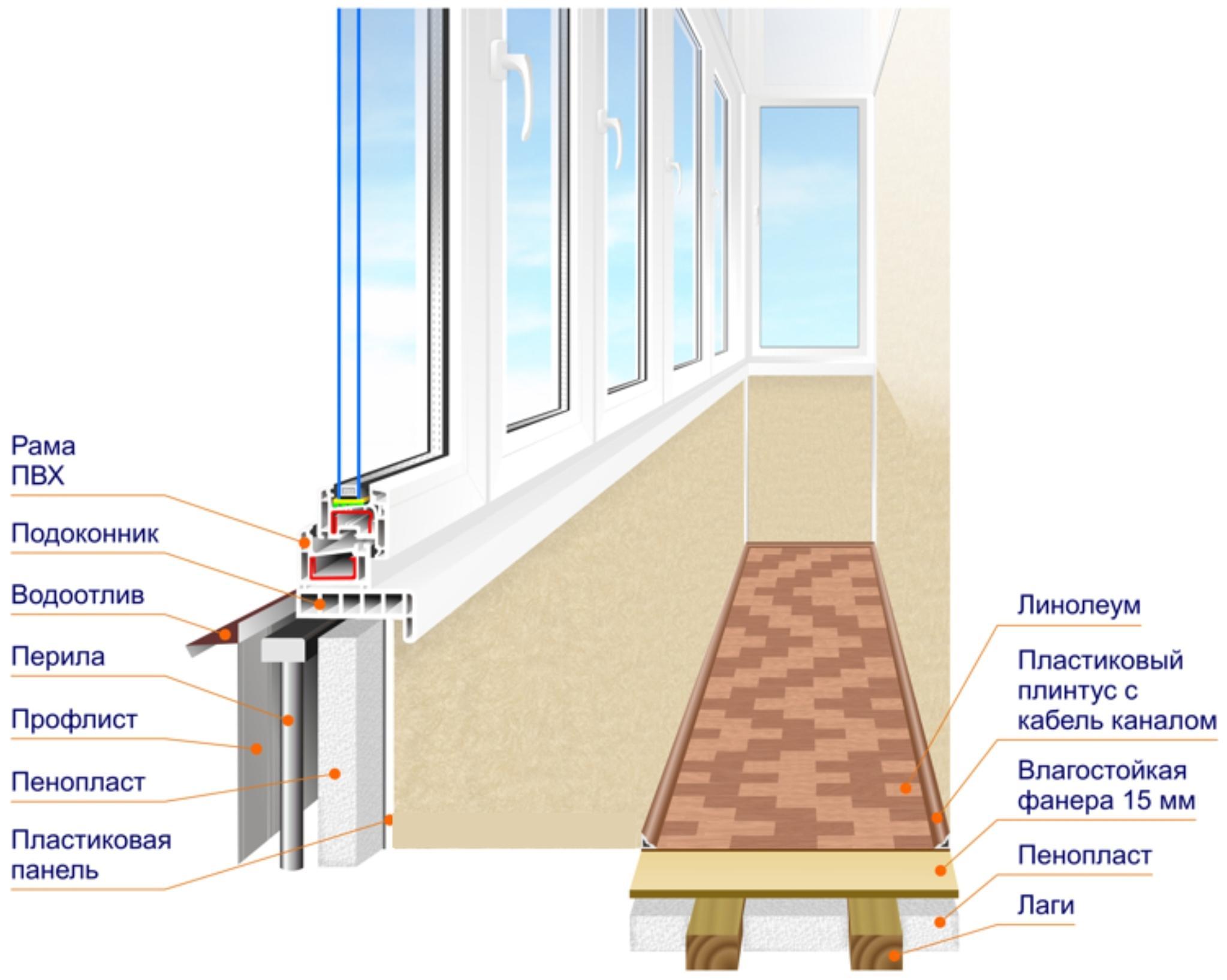 Утепляем балкон и лоджию.