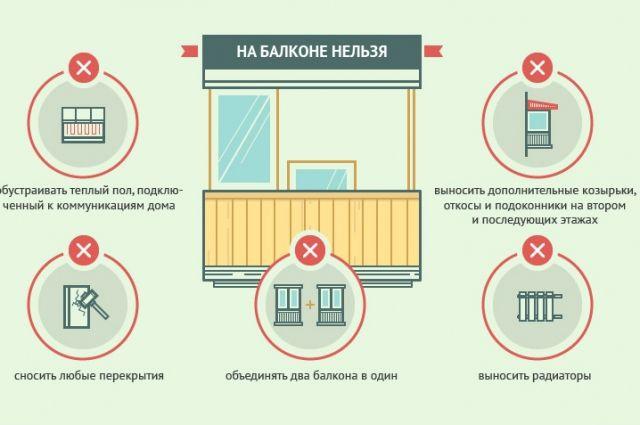Закон о ремонте балконов.