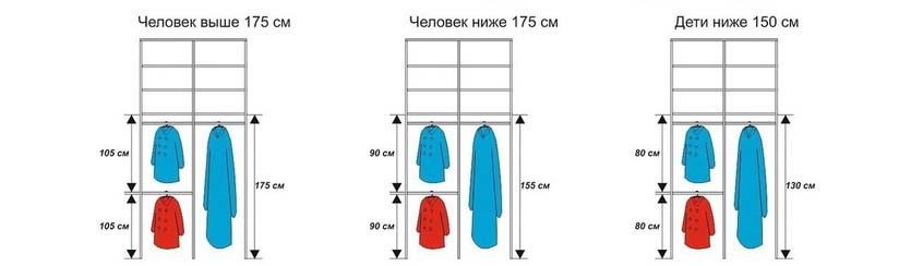Шкафы для одежды с двумя штангами в высоту.
