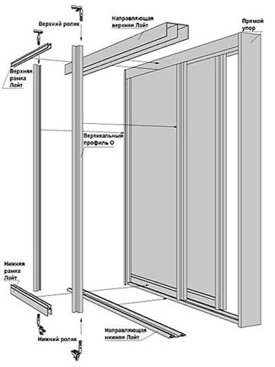 Шкаф-купе своими руками чертежи описание двери