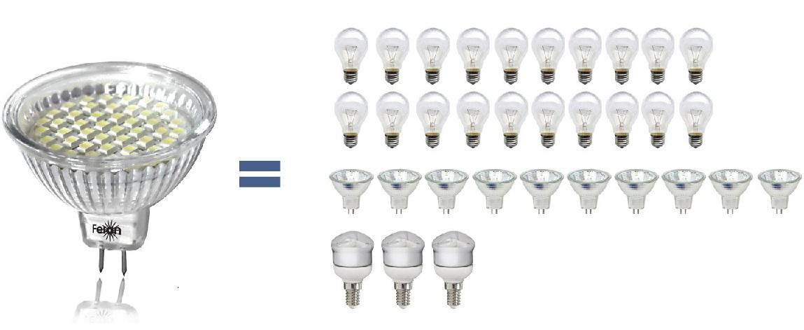 Светодиодная настольная складная лампа с часами