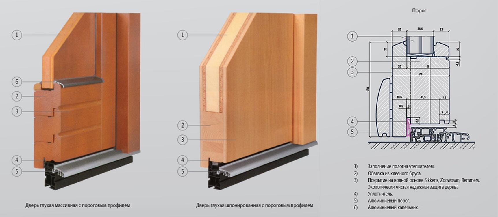Межкомнатные двери на заказ Изготовление деревянных