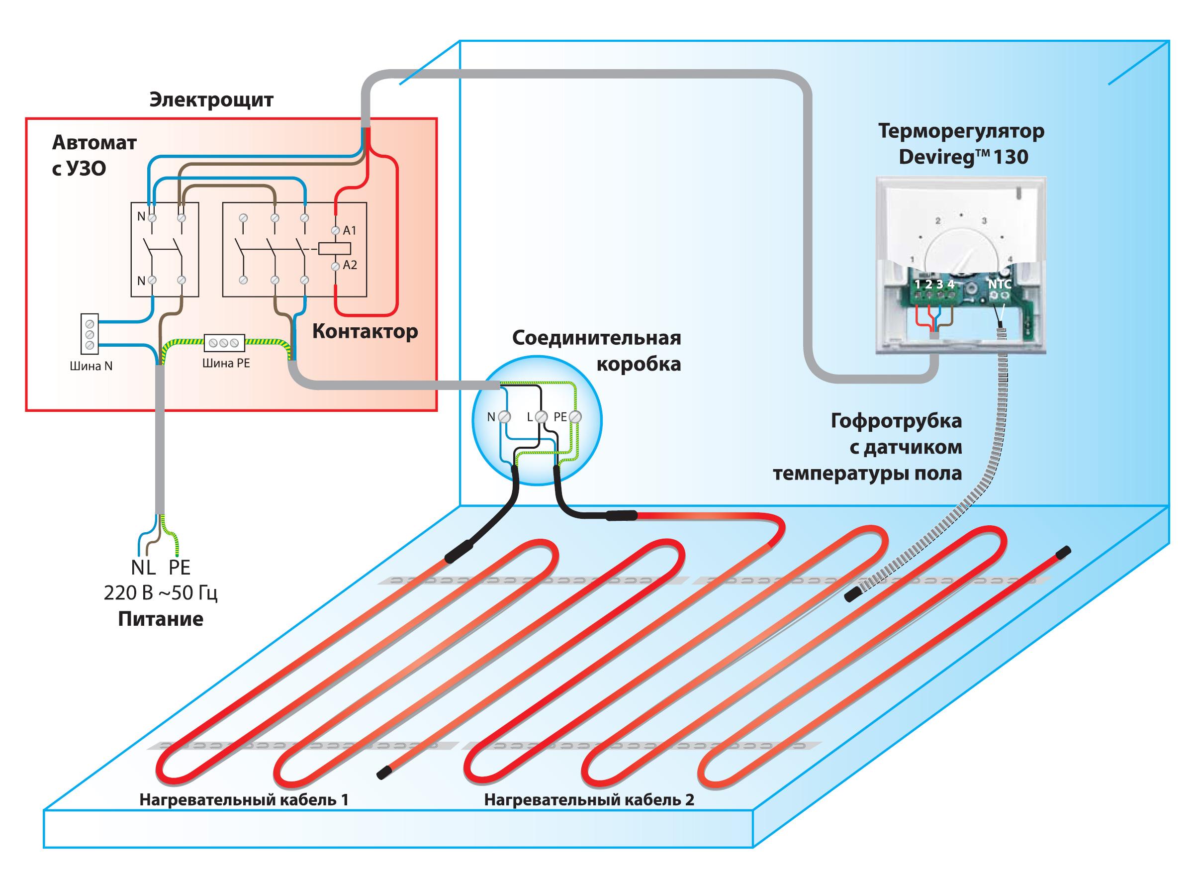 Схема подключения водяного теплого пола и батарей к котлу