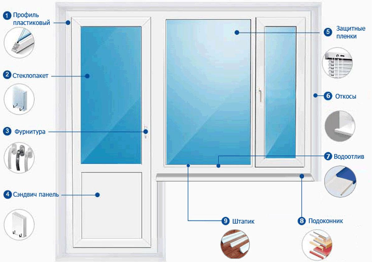 Установка балконной двери: способы установить модели из пвх .