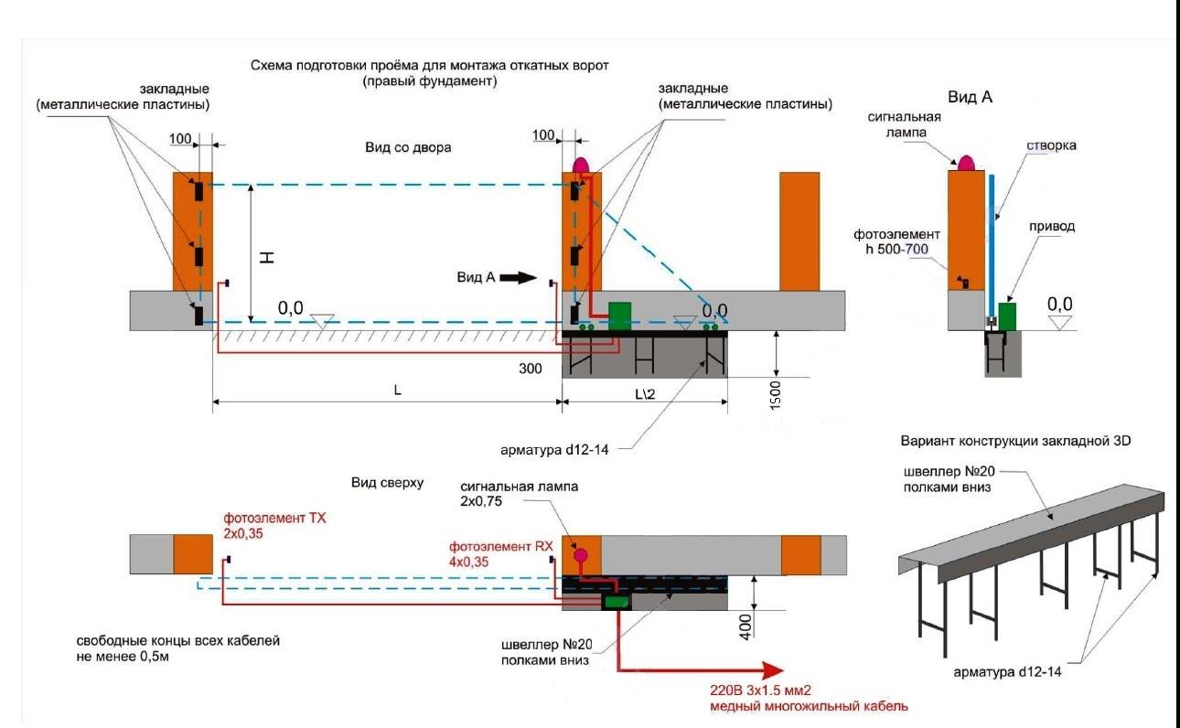 Автоматический привод для секционных ворот