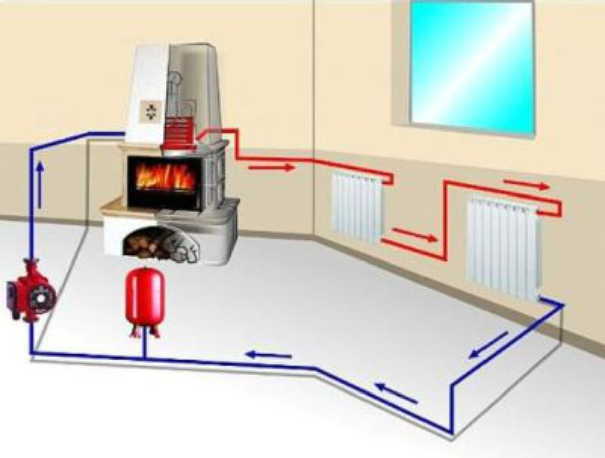 Отопление двухэтажного частного