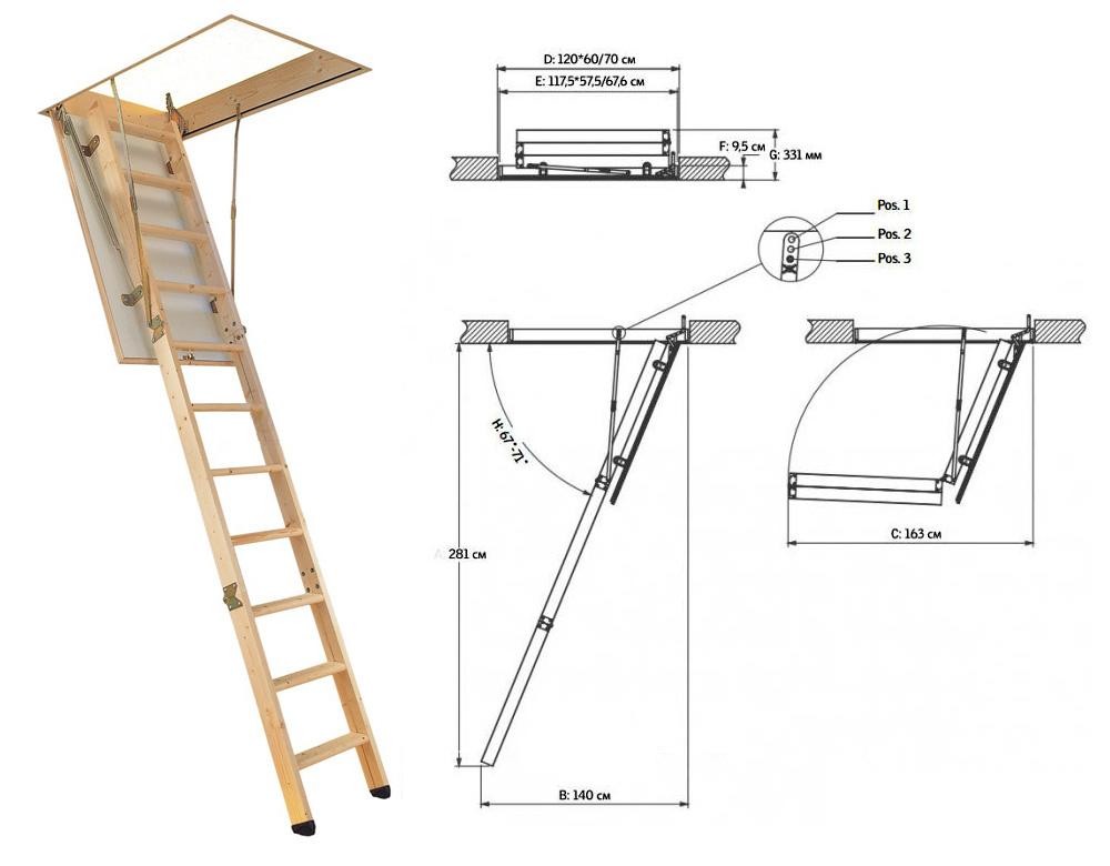Сделать лестницу для чердака своими руками