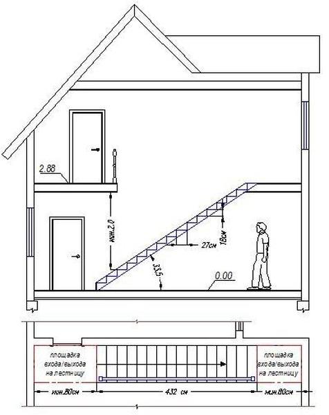 Комфортная высота потолков в частном доме