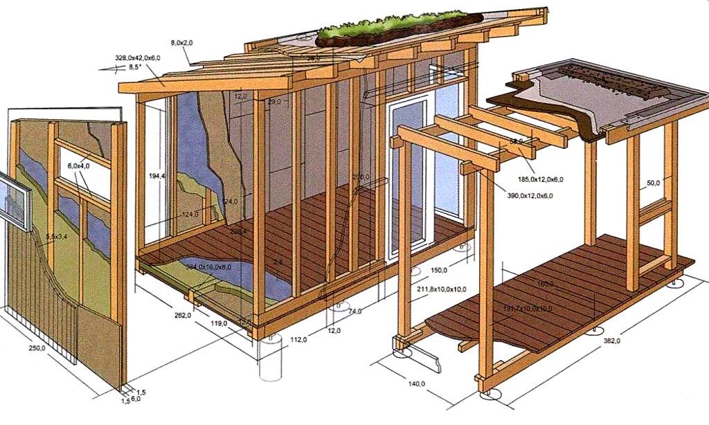 Risbe na verandah za poletno počitniško hišo