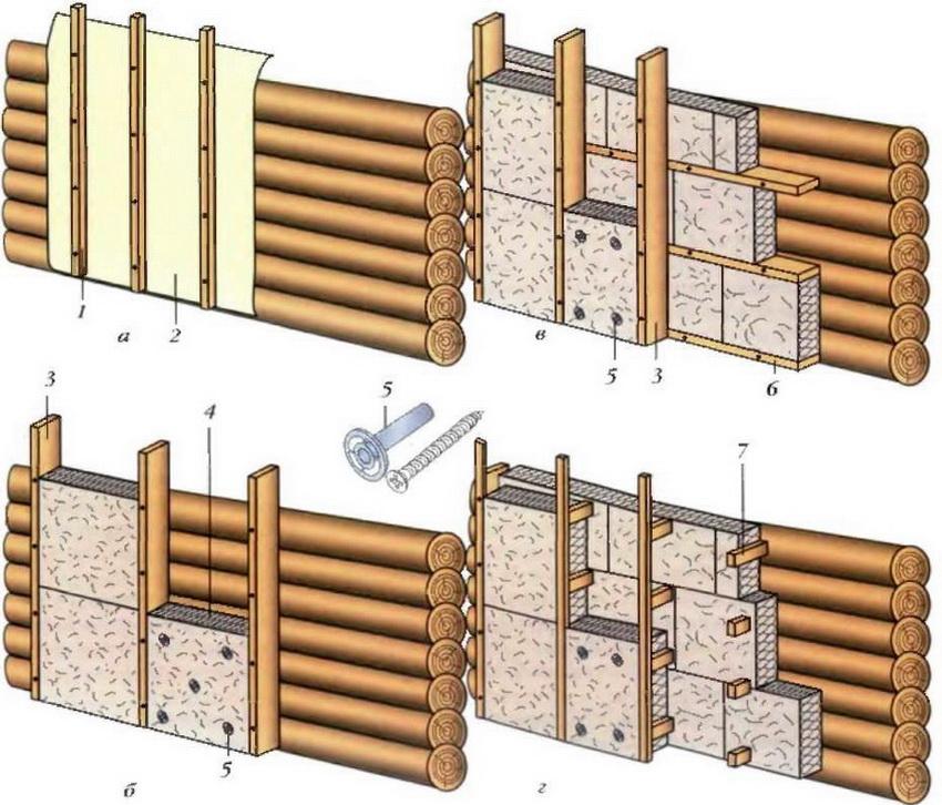 Утепление стен в деревянном доме снаружи своими руками 16