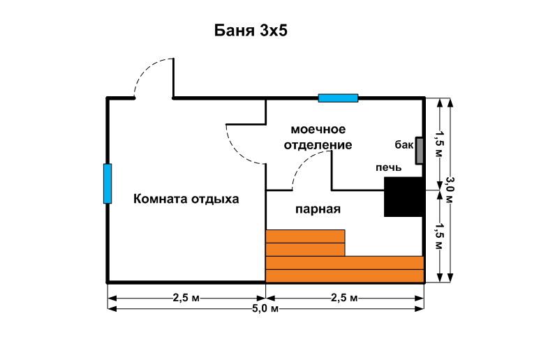 Баня 3 на 3 своими руками с самого начала