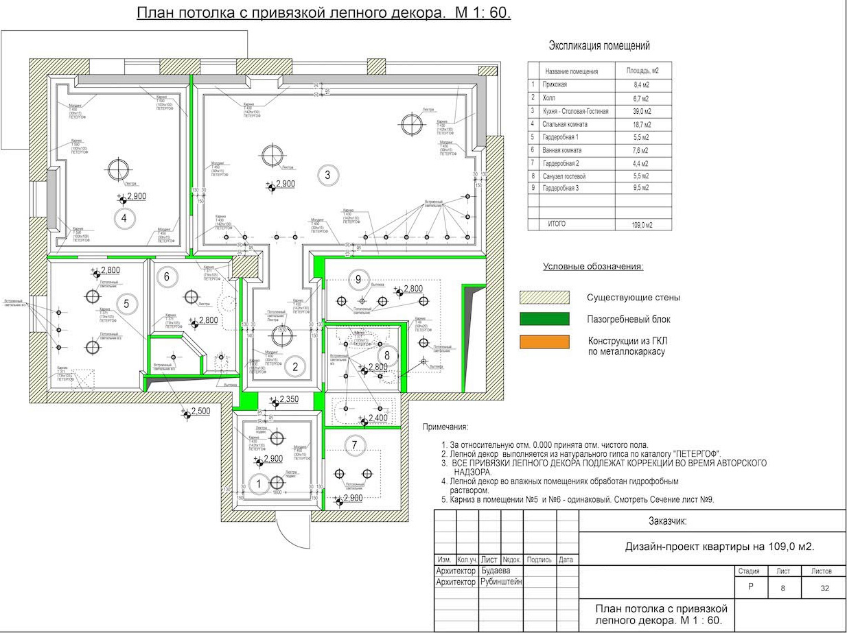 Дизайн помещения план потолка 737