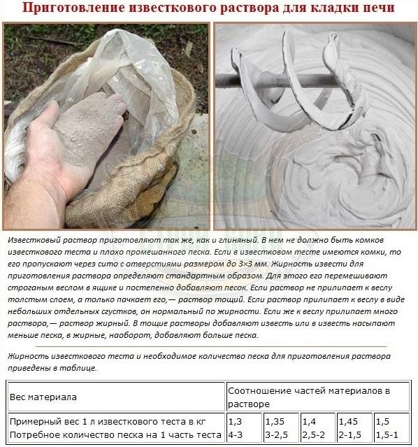 Состав шамотной глины своими руками 48