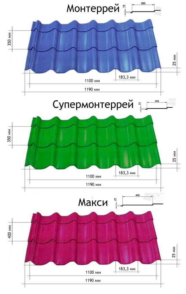 Металлочерепица - Металл Профиль применение разновидности и видео с технологией монтажа