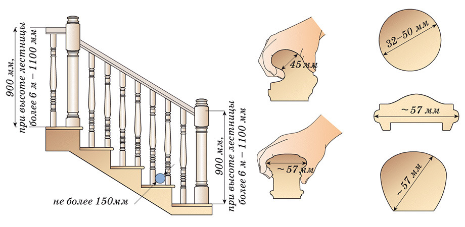 Лестницы из дуба Цены на дубовые лестницы в Липецке