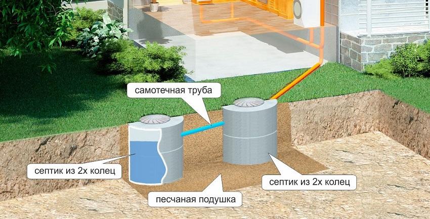 Заделка швов на бетонном