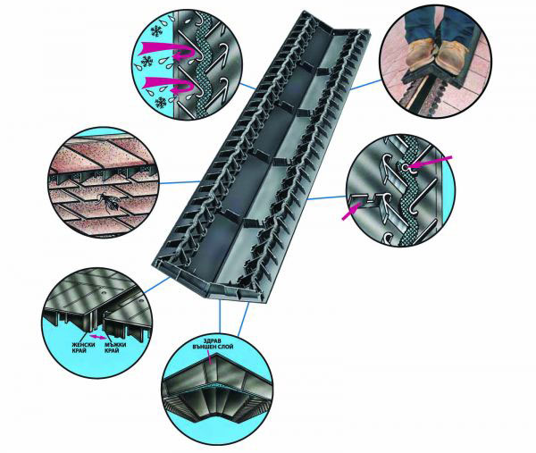 Дом гидроизоляция фундамента монолитный