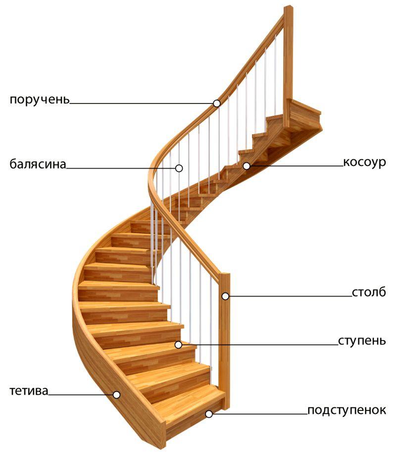 Кованые балясины для вашей лестницы от 157 руб -ДОМ