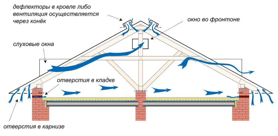 Плиточный клей для бассейнов litokol