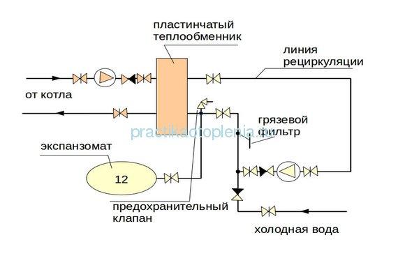 Схема работы теплообменников горячей воды Кожухотрубный испаритель Alfa Laval DET 645 Петрозаводск